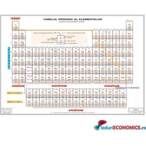 Tabel Mendeleev (A4)